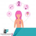 Día mundial de lucha contra el cáncer de mama.