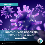 Disminuyen casos de COVID-19 a nivel mundial.